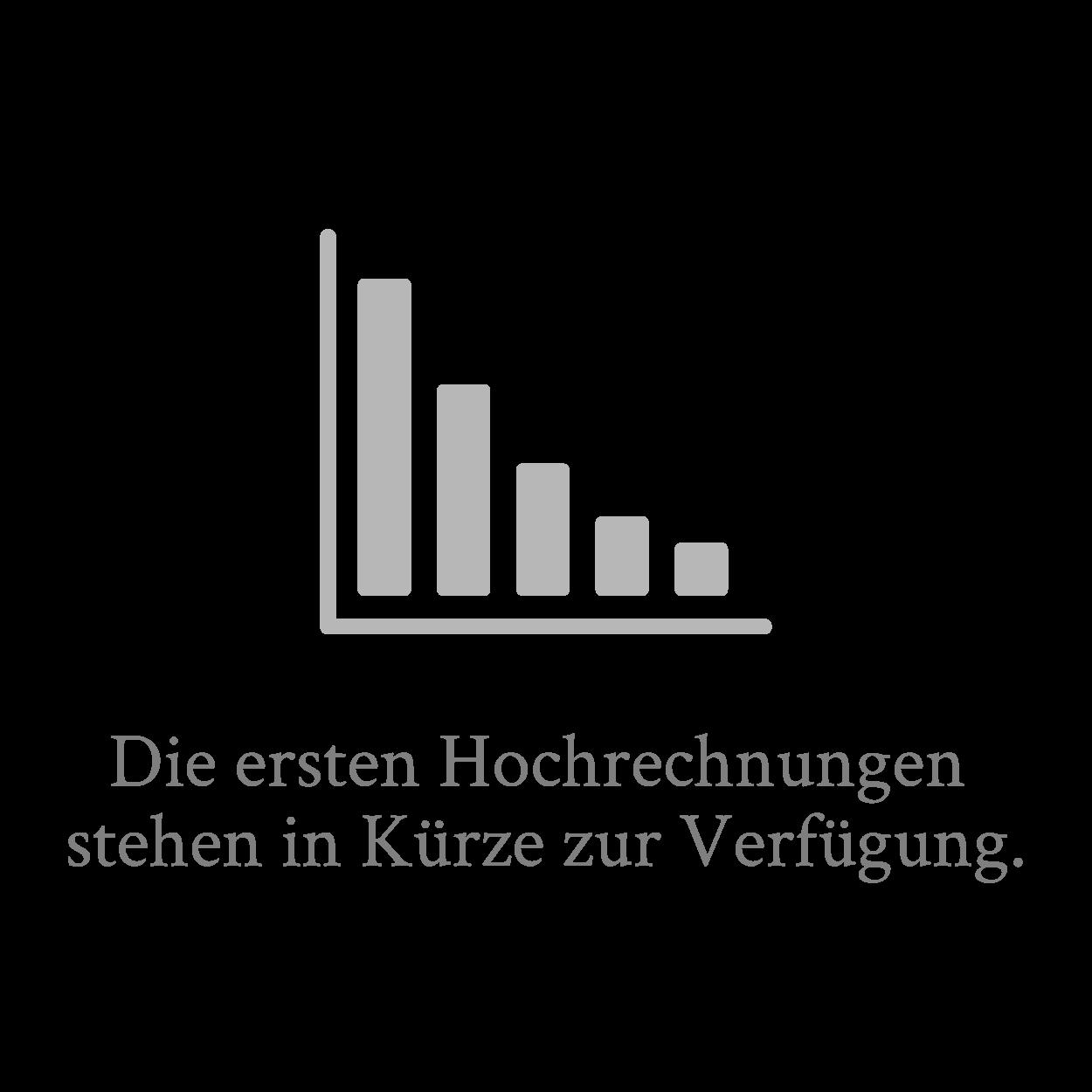 Landtagswahlen - Wahlarchiv